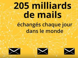 205-milliards-de-mails