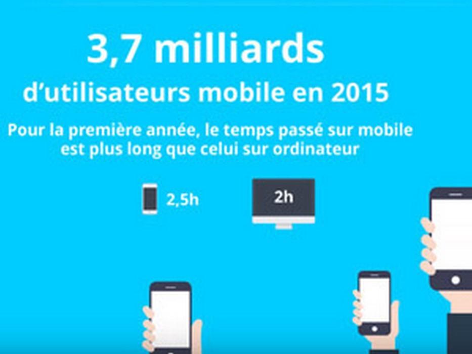 3-7-milliards-utilisateurs-mobiles-2015