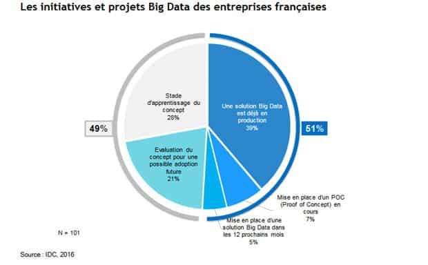 big-data-idc1
