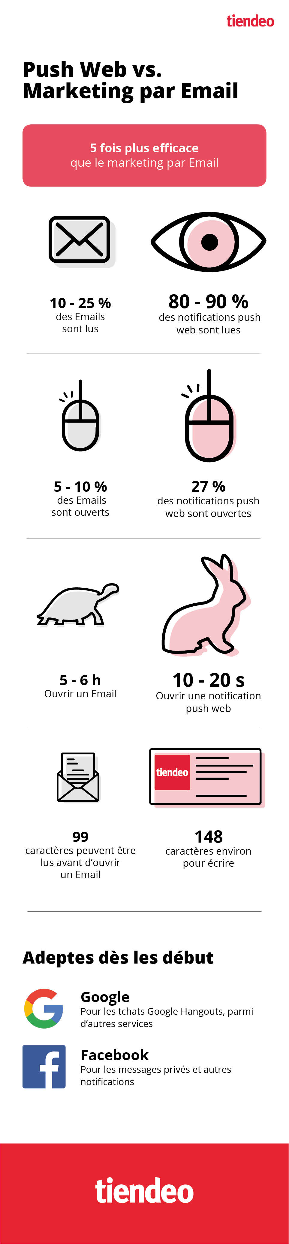 FR_infographics_Web Push vs Email Marketing