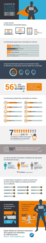 Infographie-code-promo-ecommerce