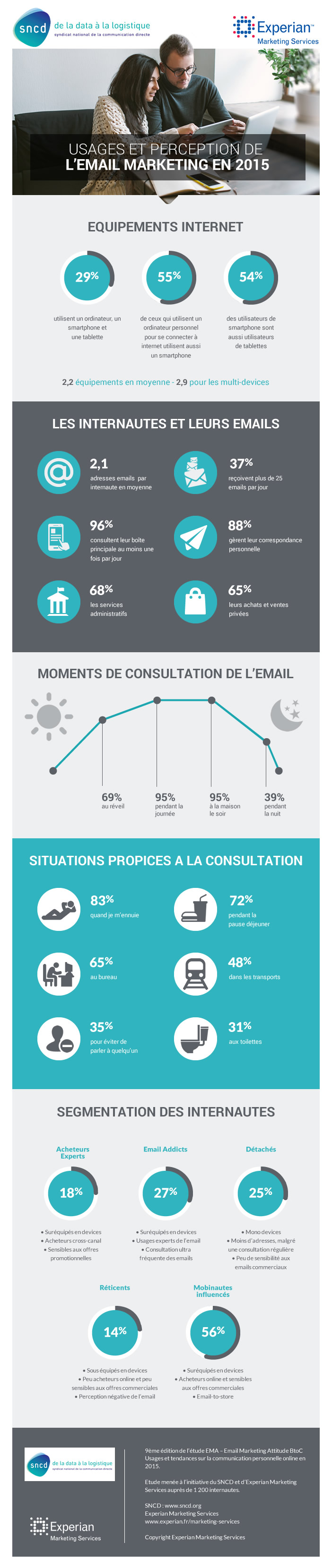 Infographie-email-2015