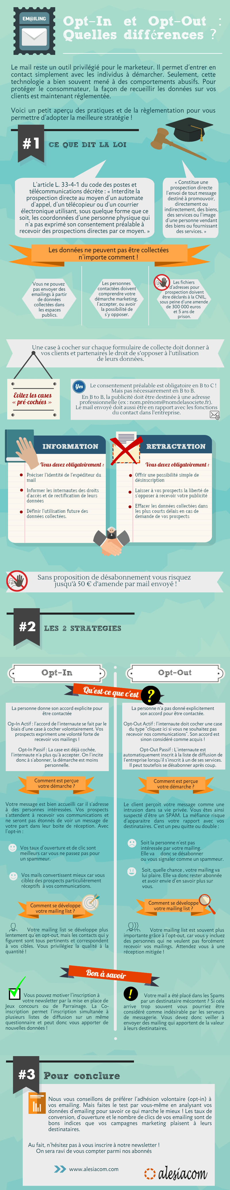 Infographie-opt-in-out
