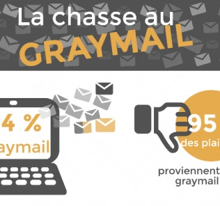Infographie_Graymail