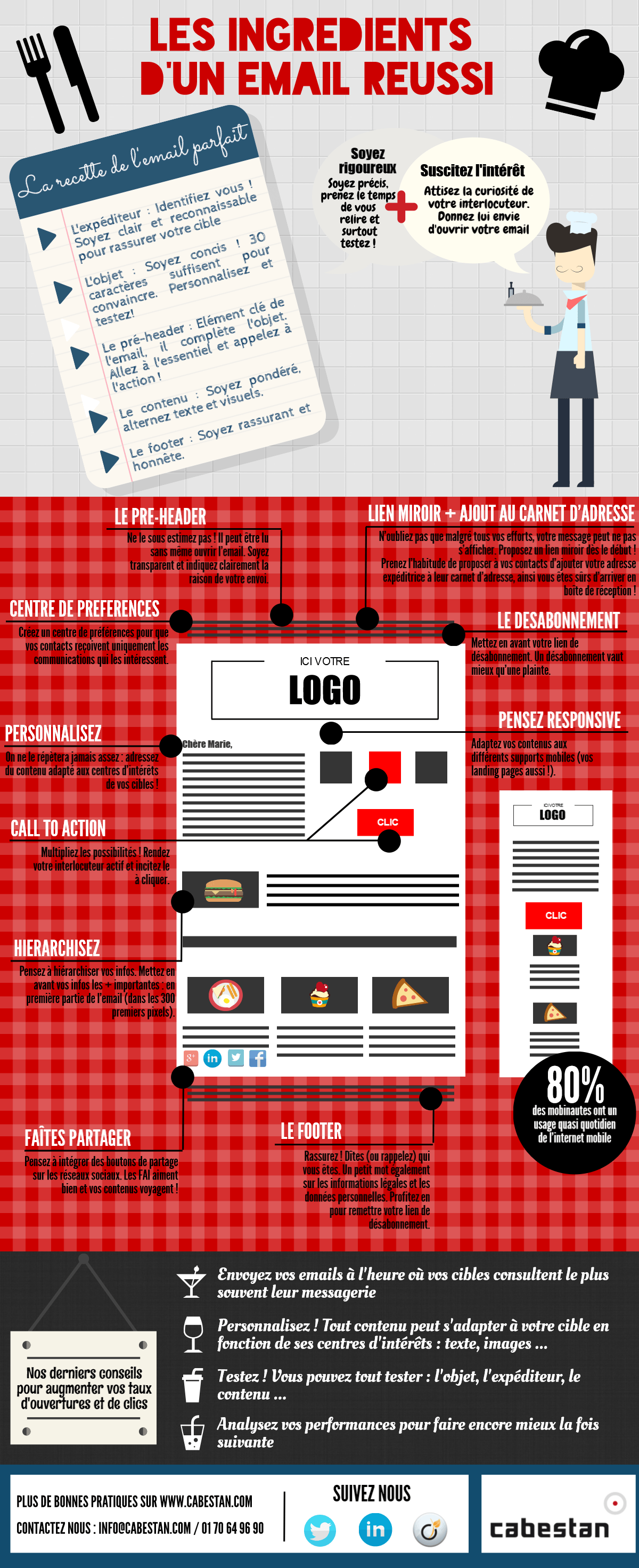 Infographie_ingredients_email