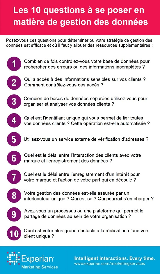 les 10 questions se poser pour optimiser la gestion de ses donn es marketing comarketing news. Black Bedroom Furniture Sets. Home Design Ideas