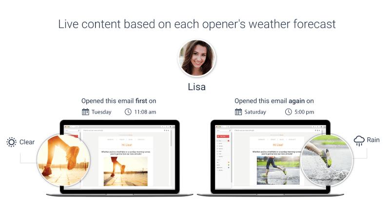 Exemple d'adaptation temps réel du message en fonction de la météo