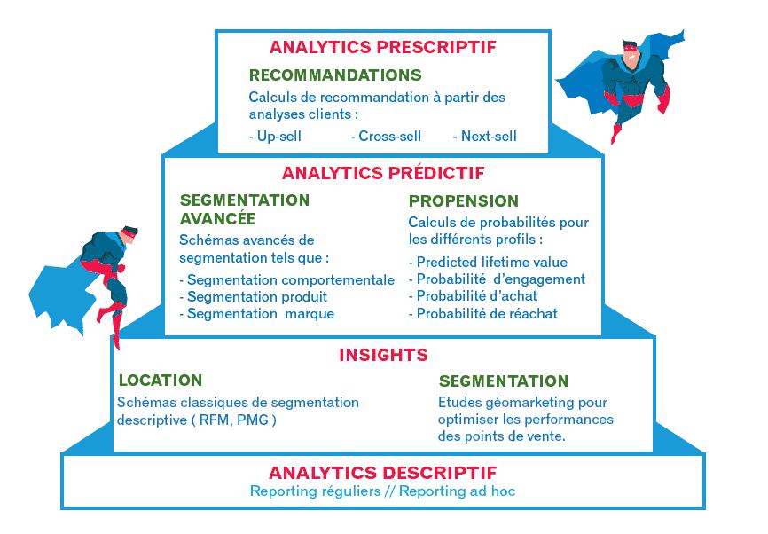 analytics-2016