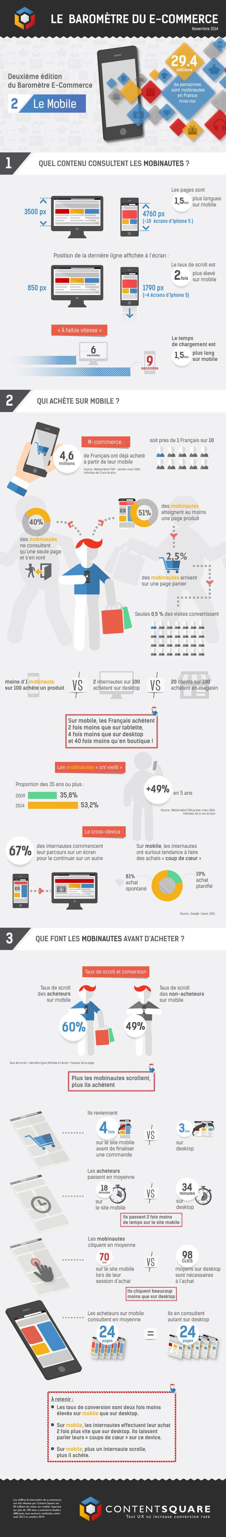 Les chiffres-clés du e-commerce via mobile   Comarketing-News f46d0073721b
