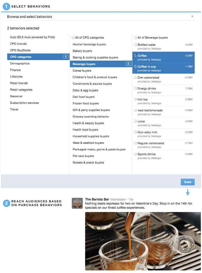 Exemple de ciblage comportemental désormais possible sur Twitter