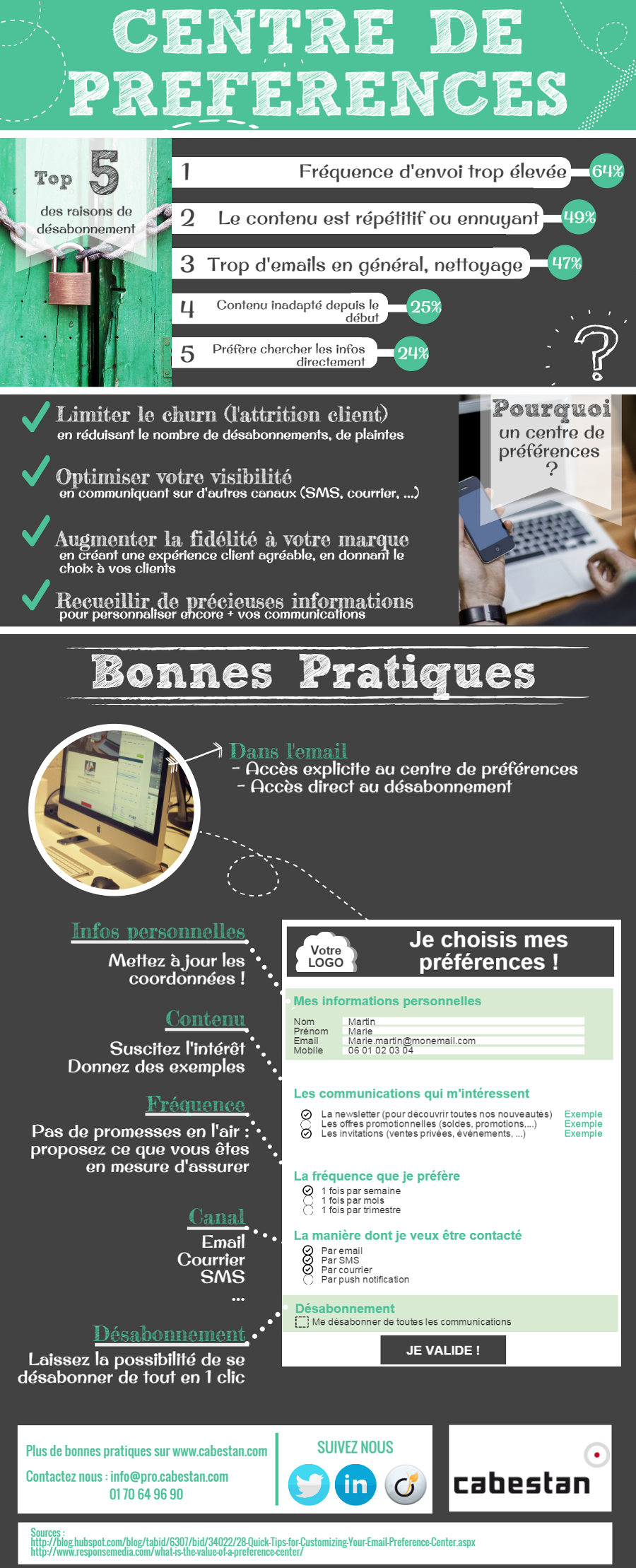 causes-de-desabonnement-email-solutions