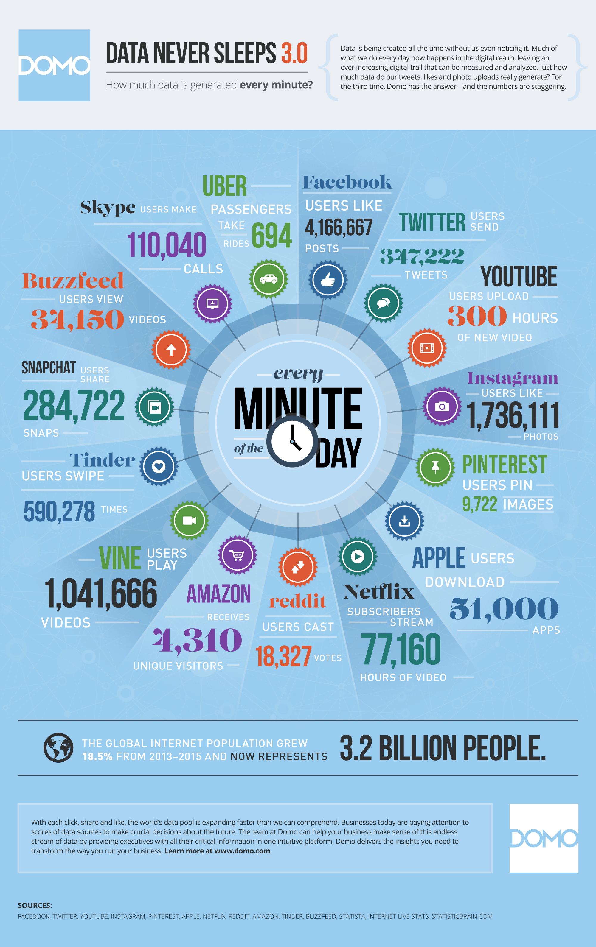 chiffres-big-data