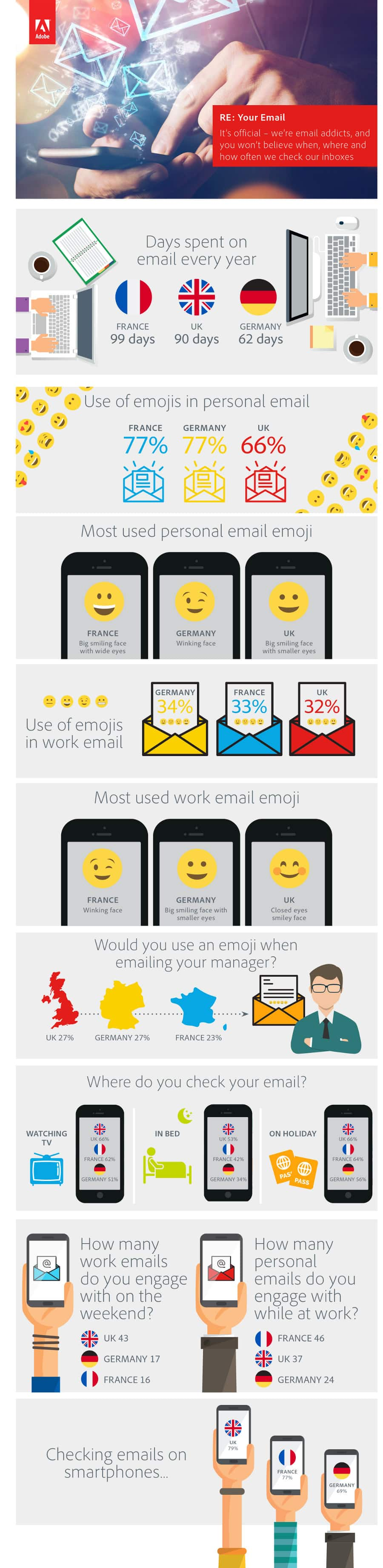 email-europe-france-infographie-adobe