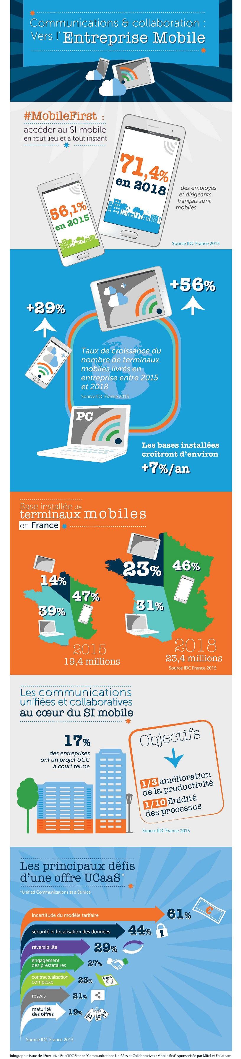entreprises-mobile-first