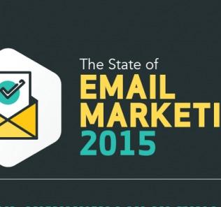 etude-email-marketing
