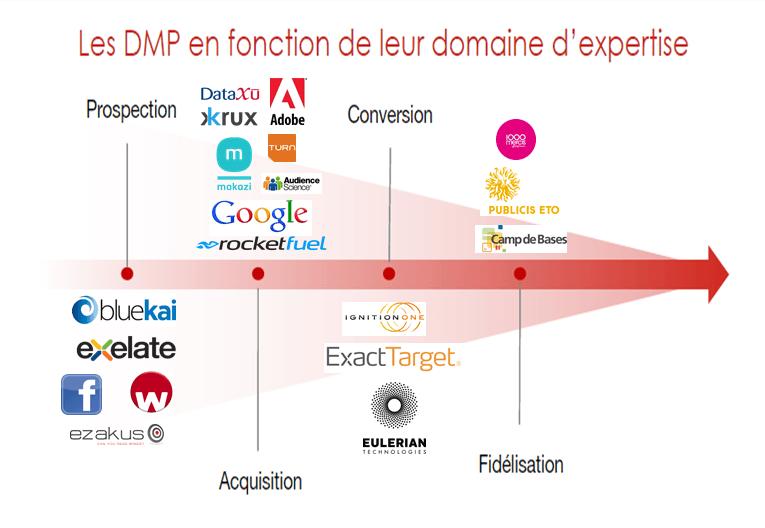 illustration_DMP_V2