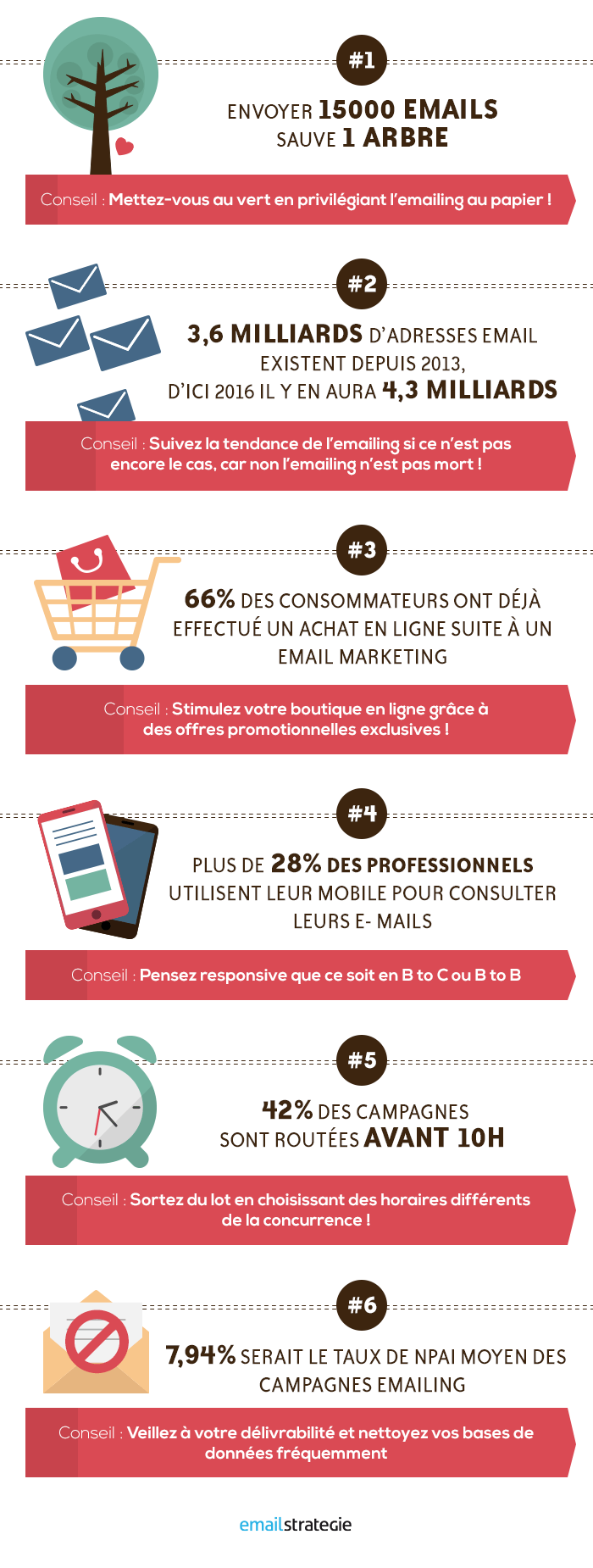 infographie-chiffres-emailing