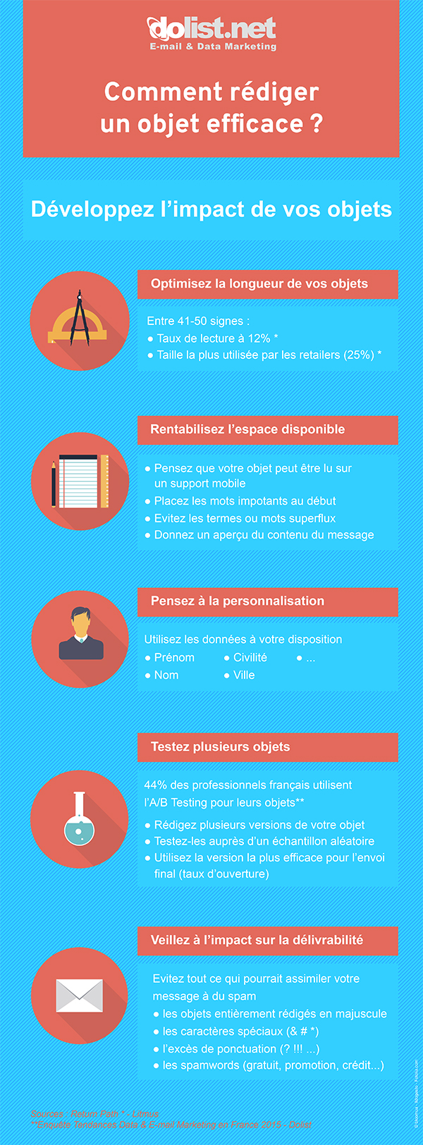 infographie-objets-email-marketing