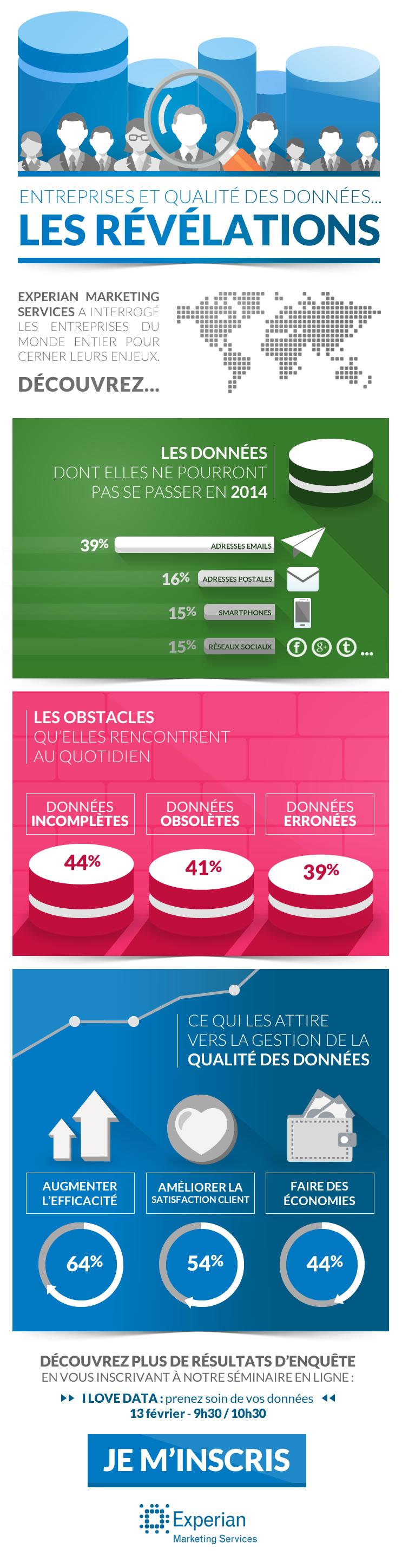 Infographie qualité des données 2014
