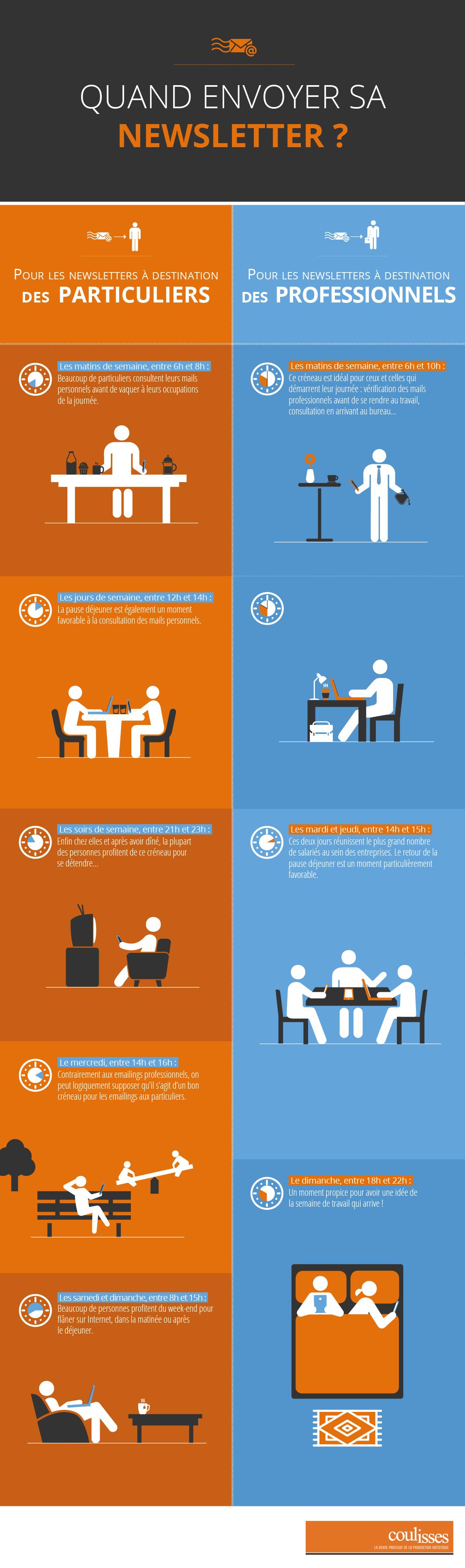 infographie_quand_envoyer_sa_newsletter