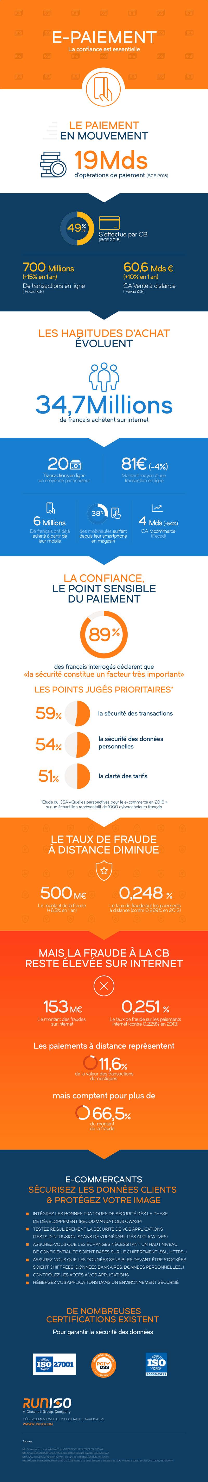 infographie_runiso_epaiement