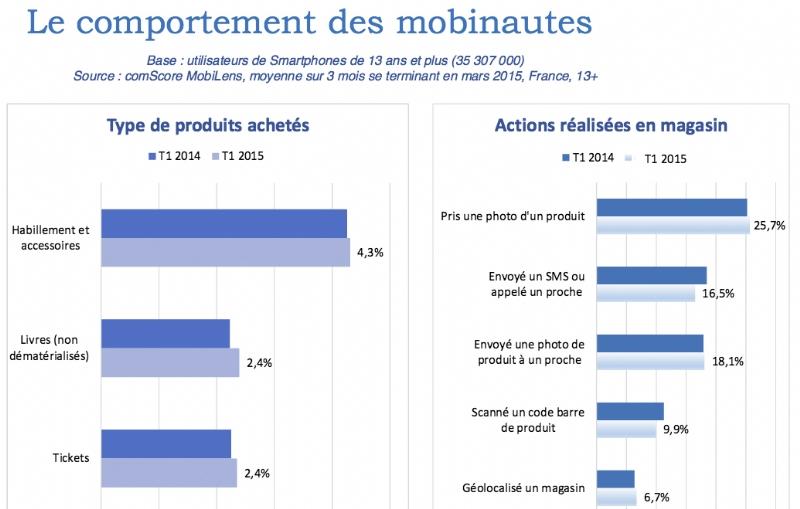 mobinautes-france-2015