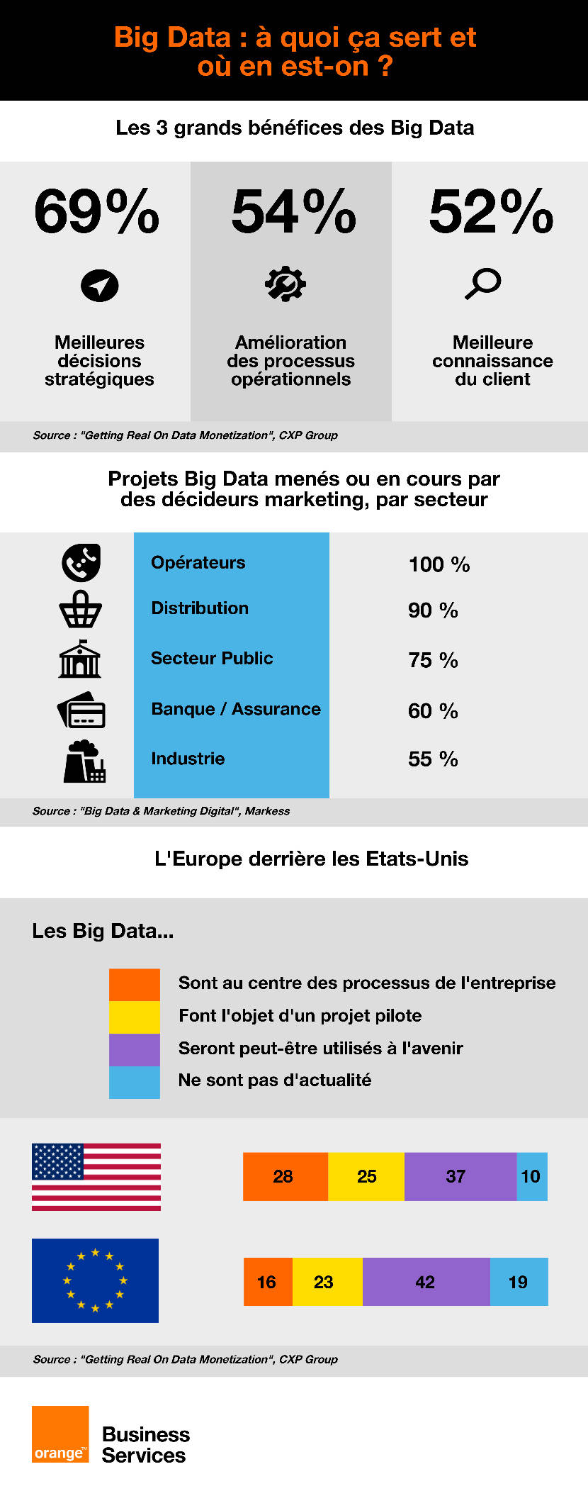 orange-big-data