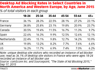 previsions-emarketer-2016-4