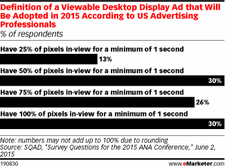 previsions-emarketer-2016-5