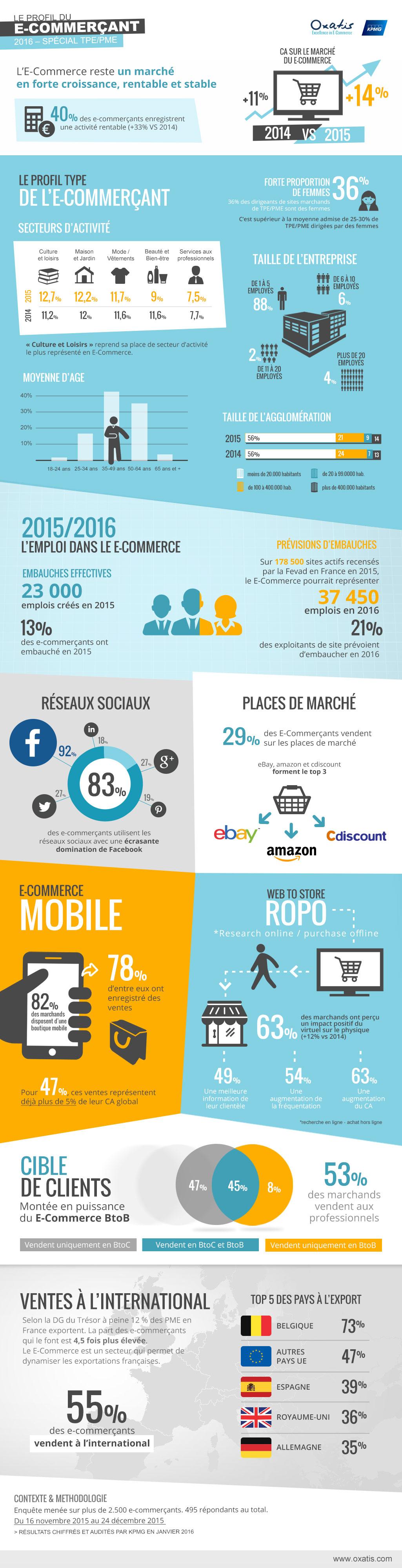 profil-ecommercants-2016