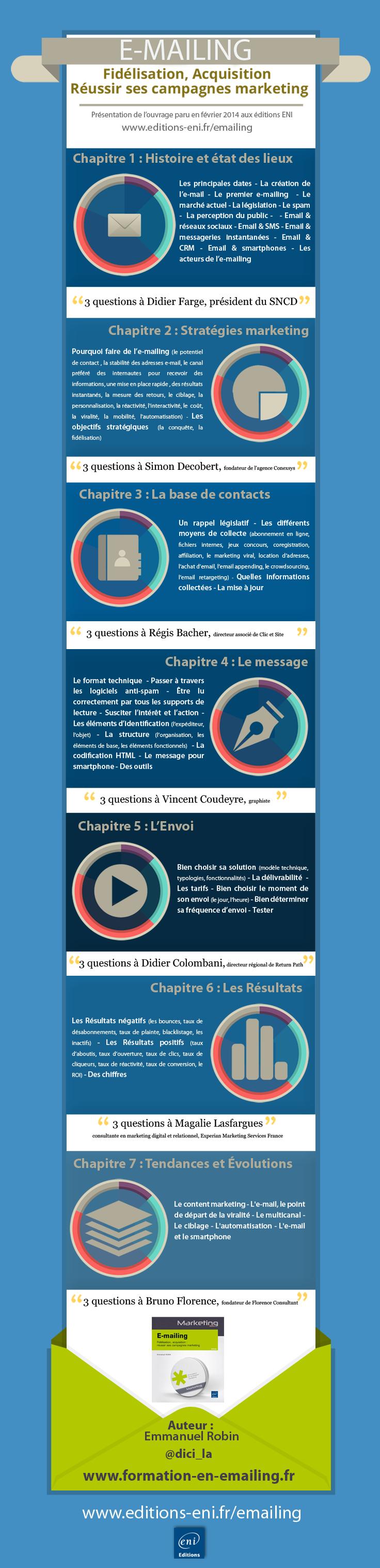 Livre Email Marketing 2014