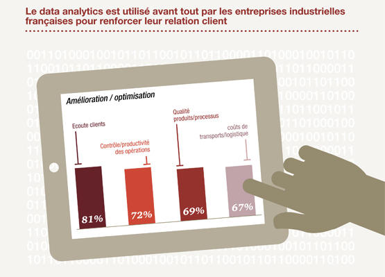 pwc_infographie_industrie4_0_3