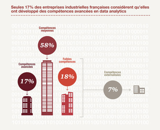 pwc_infographie_industrie4_0_5