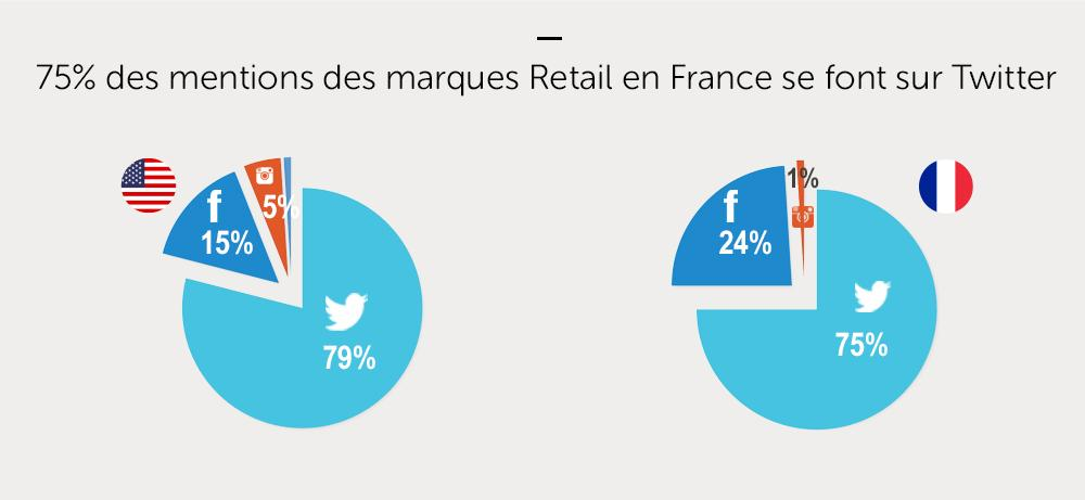 retail-social-5