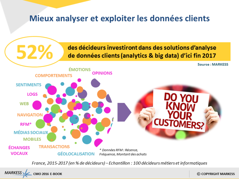 smart-data-markess