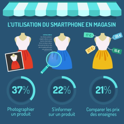smartphone-magasin