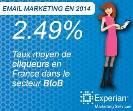 taux-clicqueurs-email-btob-france