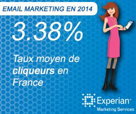taux-clicqueurs-email-france