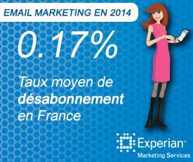 taux-desabonnement-email-france