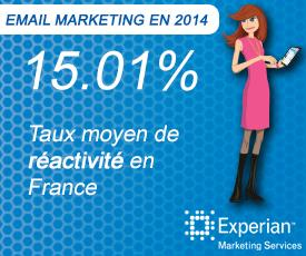 taux-reactivite-email-france